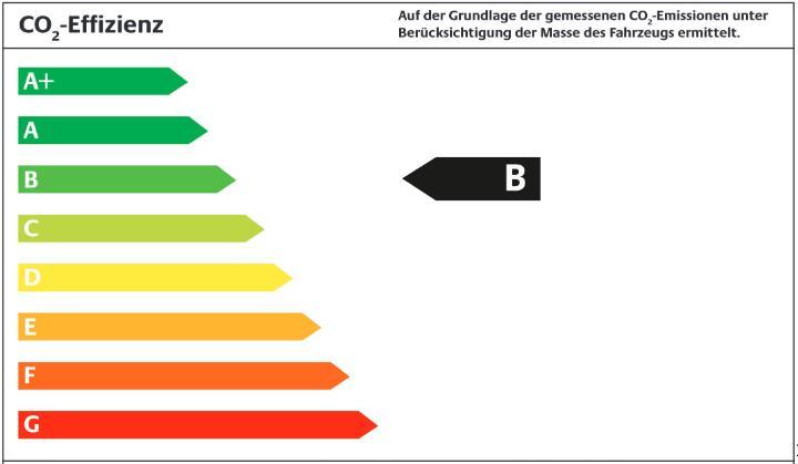 Emissionslabel B